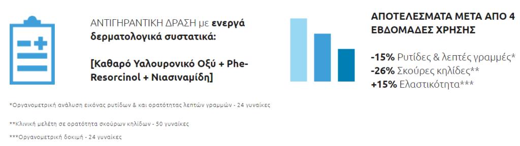 Anthelios Age Correct Phytocorrection